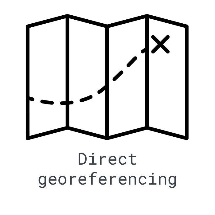 LOGXON-Icon-Direct-georeferencing-Onboard-GNSS-PPK-RTK