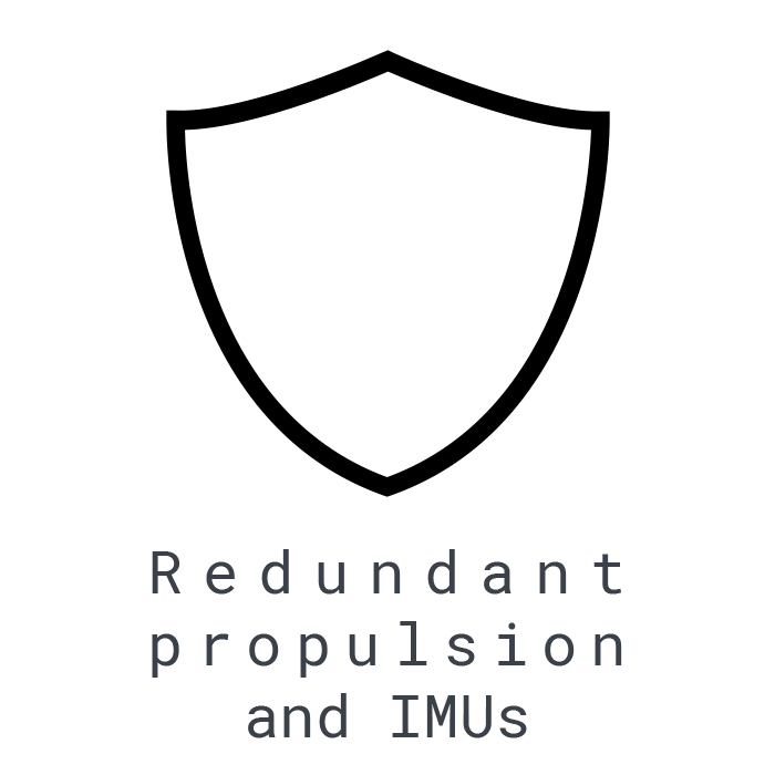 LOGXON-Icon-Safety-Safety-Shield-Redundancy-Redundant-propulsion-and-IMUs
